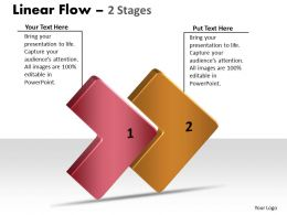 3d linear flow 2 stages 1