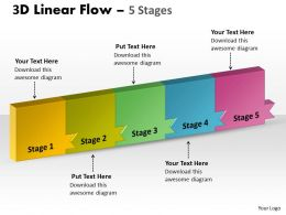 3D Linear Flow 5 Stages 12