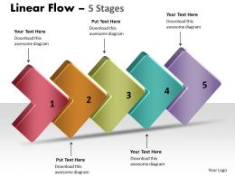 3D Linear Flow 5 Stages 9