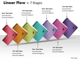 3D Linear Flow 7 Stages 6