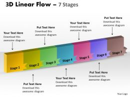 3D Linear Flow 7 Stages 7