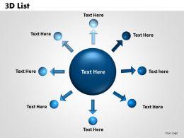 3D List circular templates 18
