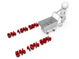 3D Man With Shopping Cart Along With Multiple Percentage Values Stock Photo