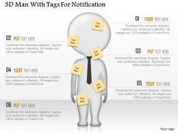 3d Man With Tags For Notification Powerpoint Template