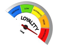 3D Meter Showing Maximum Level Of Loyalty Stock Photo