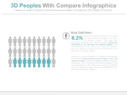 3D Peoples With Compare Infographics Powerpoint Slides