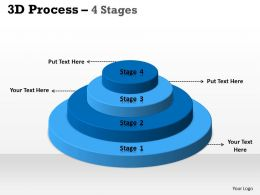 3D Process 4 Stages For Marketing