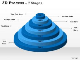 3D Process 7 Stages With Circular Design