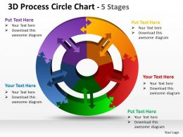3D Process Circle Chart 5 Stages 1