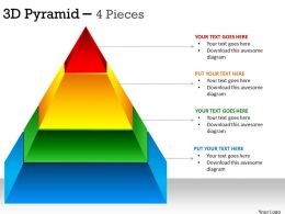 3D Pyramid 4 Stages For Strategy