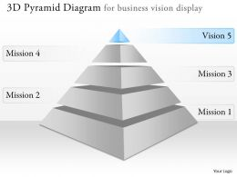 3d Pyramid Diagram For Business Vision Display 0114