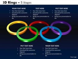 3D Rings 5 Stages