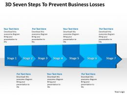3D Seven Steps To Prevent Business Losses 13
