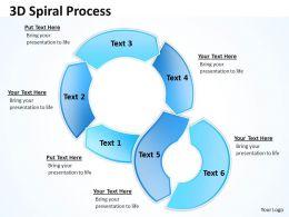 3D Spiral Process 5