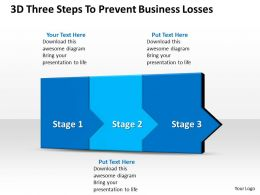 3D Three Steps To Prevent Business Losses 5