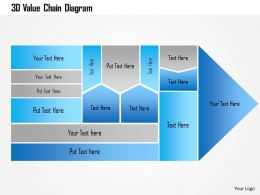 3d Value Chain Diagram Powerpoint Template