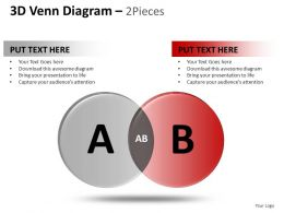3D Venn Diagram 2 And 3 Powerpoint Presentation Slides
