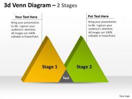 3d Venn Diagram 2 Stages 2