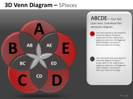 3D Venn Diagram 5 Powerpoint Presentation Slides DB