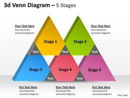 3d_venn_diagram_5_stages_4_Slide01