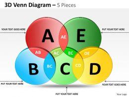 3D Venn Diagram ppt 2