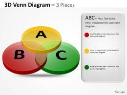 3D Venn Diagram ppt 6