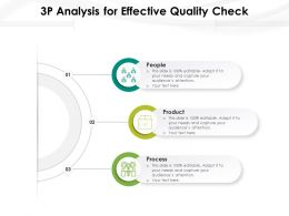 3P Analysis For Effective Quality Check