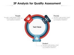3P Analysis For Quality Assessment