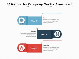 3P Method For Company Quality Assessment