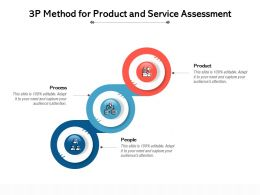 3P Method For Product And Service Assessment