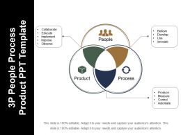 3p_people_process_product_ppt_template_Slide01