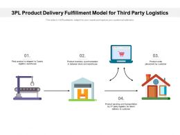 3pl Product Delivery Fulfillment Model For Third Party Logistics