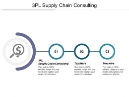 3pl Supply Chain Consulting Ppt Powerpoint Presentation Diagram Graph Charts Cpb