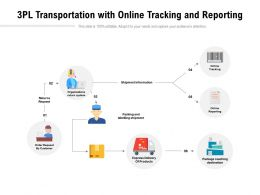 3pl Transportation With Online Tracking And Reporting