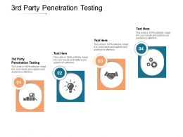 3rd Party Penetration Testing Ppt Powerpoint Presentation Model Outline Cpb