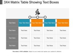 3x4 Matrix Table Showing Text Boxes