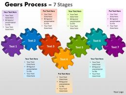 40 Gears Process 7 Stages
