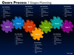 41 gears process 7 stages planning