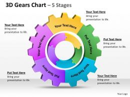 45 3D Gears Chart 5 Stages