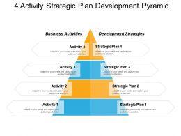4 Activity Strategic Plan Development Pyramid