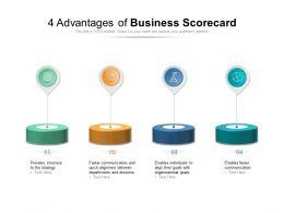 4 Advantages Of Business Scorecard