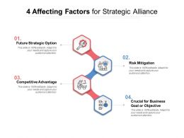 4 Affecting Factors For Strategic Alliance