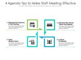 4 Agenda Tips To Make Staff Meeting Effective
