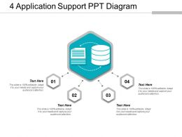 4 Application Support Ppt Diagram