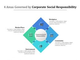 4 Areas Governed By Corporate Social Responsibility
