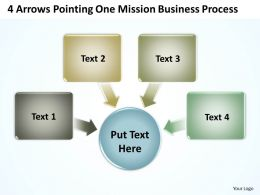 4 Arrows Pointing One Mission Business Process Powerpoint Templates ppt presentation slides 812