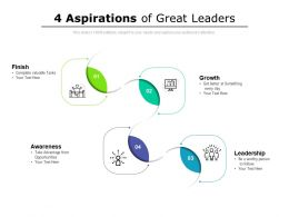4 Aspirations Of Great Leaders