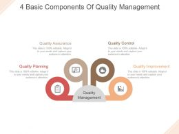 4 Basic Components Of Quality Management Example Of Ppt Presentation