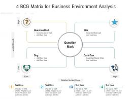 4 Bcg Matrix For Business Environment Analysis