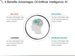 4 Benefits Advantages Of Artificial Intelligence Ai Powerpoint Guide